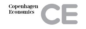 copenhagen-economics